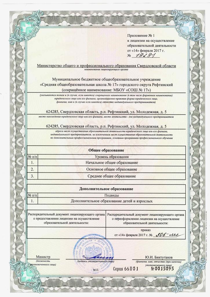 лицензия_приложение